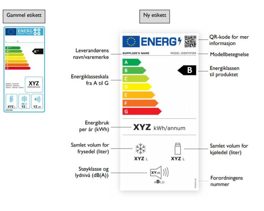 Ny energimerking av hvitevarer fra 1. Mars 2021 1
